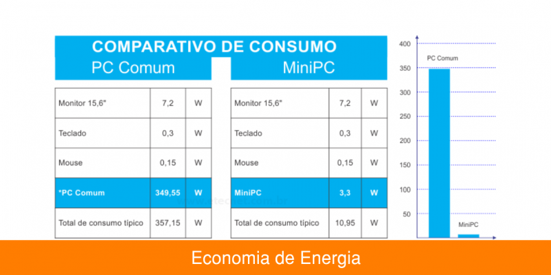 minipc-slider-2-energia