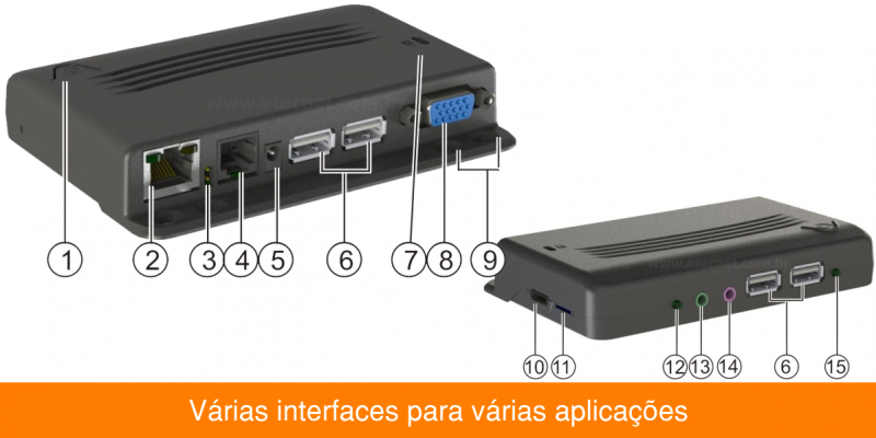 minipc-slider-3-interfaces